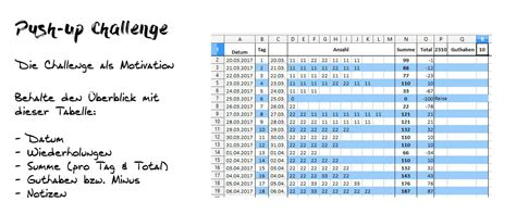 adverbialsätze tabelle liegest 252 tze der klassiker der k 246 rpergewichts 252 bungen
