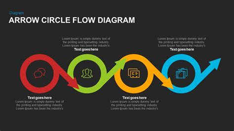 arrow flow chart arrow circle flow diagram powerpoint and keynote template