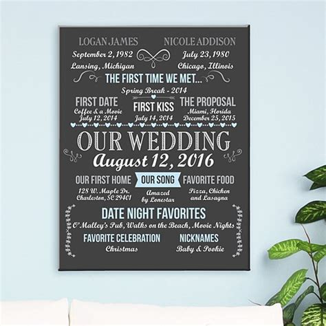 10th Wedding Anniversary Gifts at Personal Creations