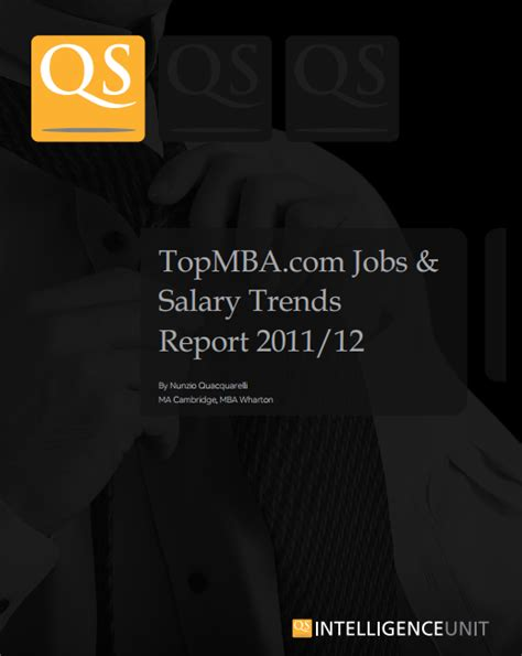 Stryker Reputation Mba Market Intelegence Salary by Qs Intelligence Unit Topmba Salary Trends