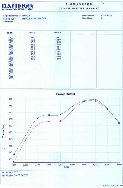 Pemasangan Stabilizer db creative stabilizer voltage jual beli voltage