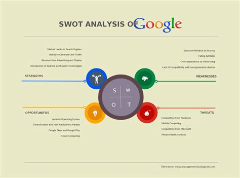 top 5 free swot analysis templates word templates excel