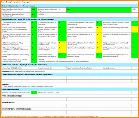 sles of progress reports project status report template excel blank receipt