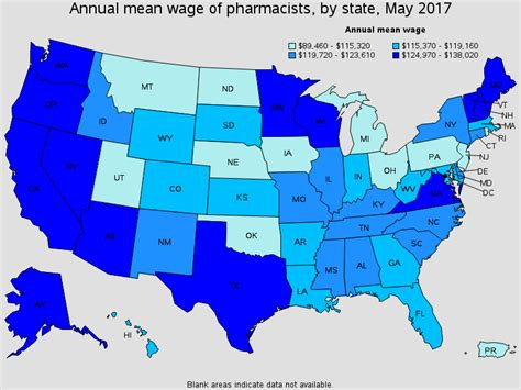Pharmacist Annual Salary by Pharmacists