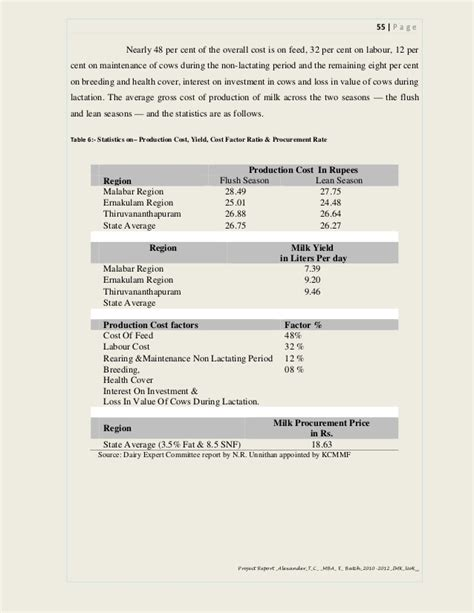 Mba Project Report On Lean Manufacturing by Mba Project Study Report