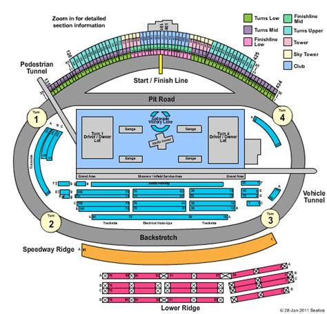 homestead motors kansas city chicagoland speedway nascar seating chart