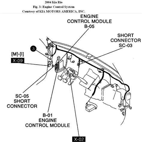 kia ecu wiring diagram wiring diagram with description
