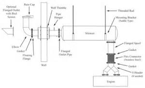 Exhaust System Design For Generator Exhaust Silencer Exhaust Muffler Custom And Standard