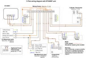honeywell wiring diagram y plan honeywell free engine image for user manual