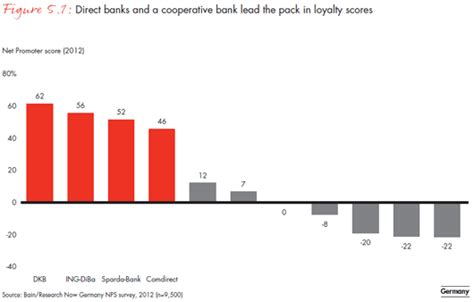 ikb bank rating banking dkb mobil monatlich gold kaufen