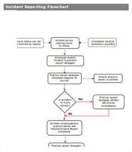 word document flowchart template flow chart template word 7 free word documents