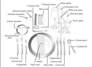 place setting etiquette diagram etiquette 101 your place setting beyond black
