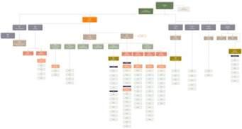 improve your websites through infographics