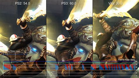 themes ps3 god of war 2 god of war 2 ps vita vs ps3 vs ps2 frame rate test youtube