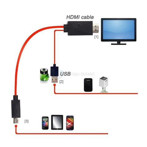 Tv Android Samsung 1080p mhl micro usb to hdmi hd tv cable adapter for samsung android smart phones ebay