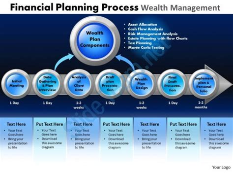 Power Point Themes Wealth | financial planning process wealth management powerpoint