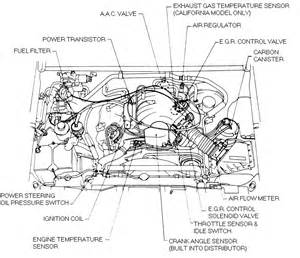 Nissan D21 Exhaust System Diagram Nissan Exhaust System Diagram Nissan Free Engine