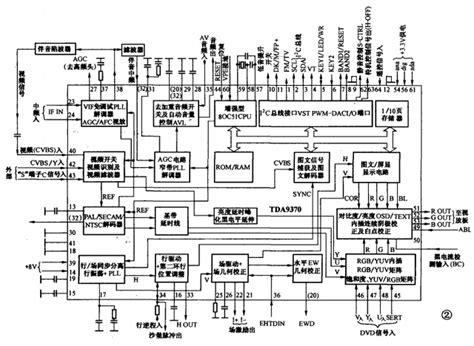 transistor integrated circuit microprocessor tda9370 datasheet pdf microprocessor for tv