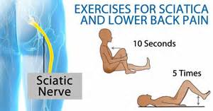 Exercises for sciatic nerve amp back pain allabouthealthyfood