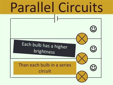 Kitchen Design Applet by Parallel Circuits Year 6 28 Images Current Voltage In