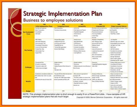 implementation plan template ins ssrenterprises co