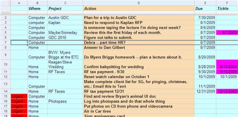 gtd to do list template getting things done 174 spreadsheet as a gtd list
