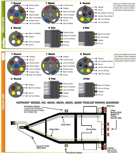 trailer lights wiring diagram 7 pin trailer lights wiring diagram 7 pin wiring diagram and