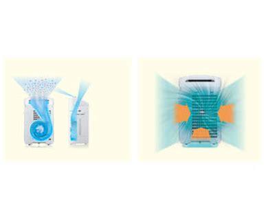 Air Purifier Sharp Fp E50y W jual sharp fp e50y w air purifier harga