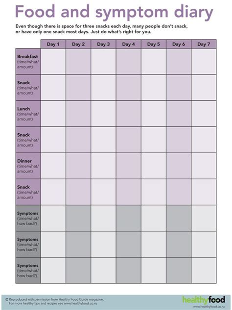 printable food allergy log 7 day low fodmap diet plan for ibs printable pdf