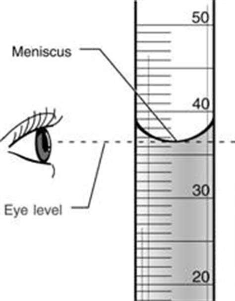 Reading A Meniscus Worksheet by Cooper S Metrology