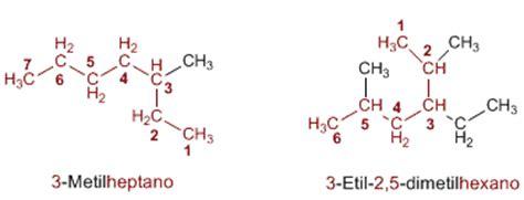 cadenas carbonadas longitud hidrocarburos