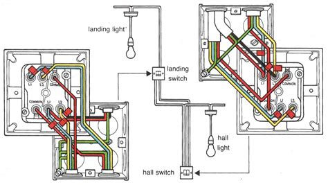 basic light switch wiring diagram gooddy org