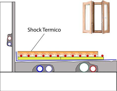 shock termico riscaldamento a pavimento posa di pavimenti le tempistiche fratelli pellizzari