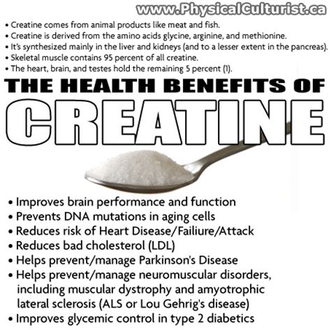 creatine benefits health benefit rating of canadian adults aged 15 to 69