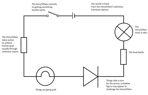 diagram house wiring for beginners inside simple light