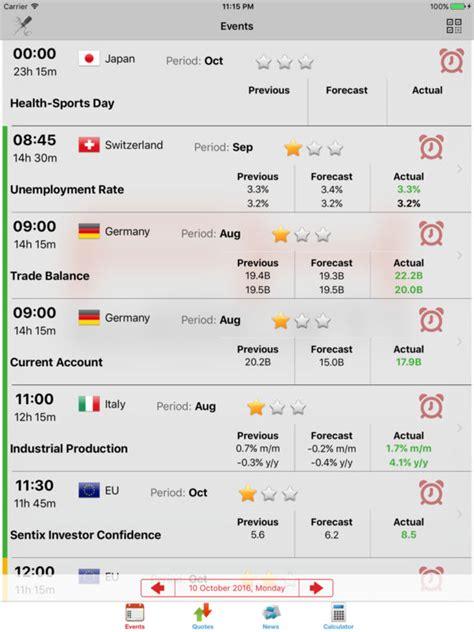 Forex Economic Calendar Forex News Economic Calendar Abizaly Web Fc2