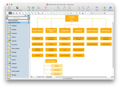 software for creating graphs organizational chart software create organizational