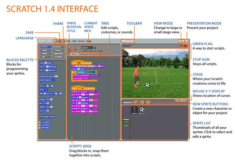 editing and layout reddit the old layout of the scratch editor nostalgia