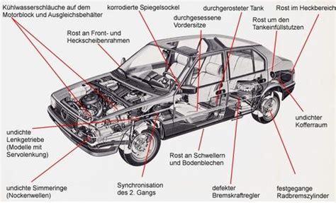 Auto Aufbau by Alfaclub Alfa 33 Kaufberatung