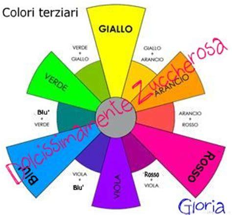 tavola dei colori primari e secondari tabelle colori per pasta di zucchero come crearli con i
