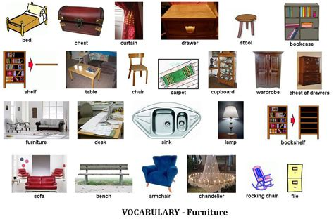 names of furniture house and furniture my english blog