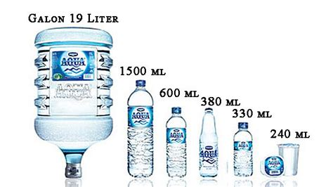 Botol Plastik By Aqua aqua botol 750 ml related keywords suggestions aqua