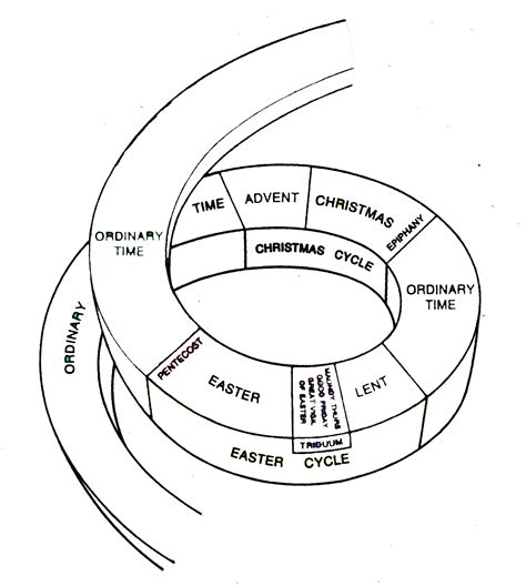 free liturgical year coloring pages