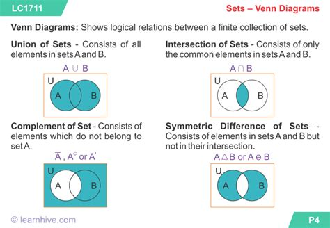 diagrams shading venn diagrams exles sets and set learnhive icse grade 8 mathematics set theory lessons exercises and practice tests