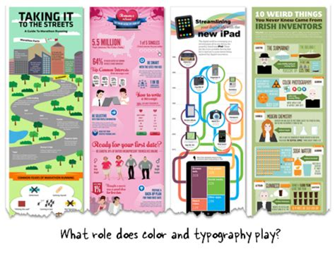 layout for infographic how can infographics produce better e learning courses