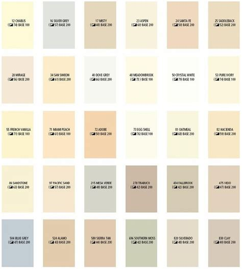 la habra stucco color sles la habra premium lifestyles collection exterior paint schemes