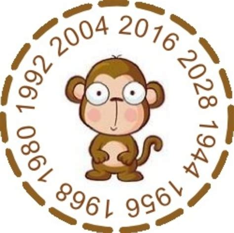 new year facts monkey