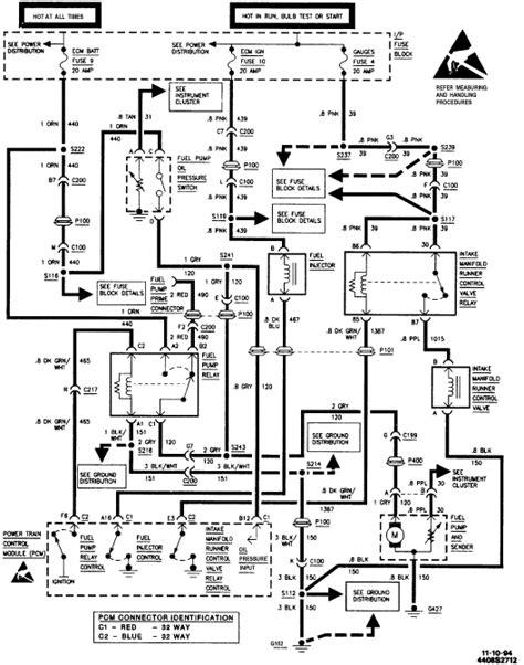 [DIAGRAM] Chevy 4 3 Vortec Wiring Diagram Picture FULL