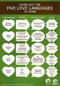 But today on facebook my friend natalie had this chart posted now i