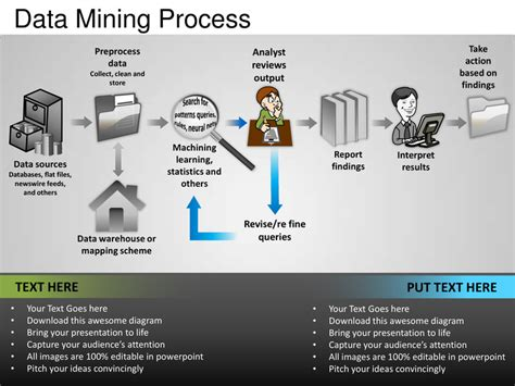 data mining process diagram data mining process powerpoint presentation templates